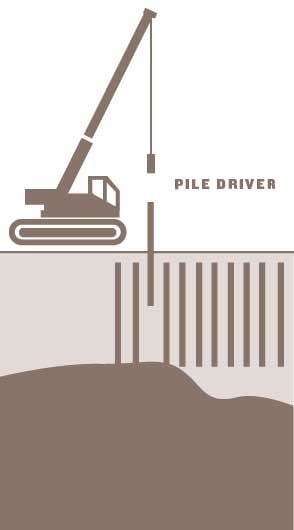 house-elevation-pile-driving